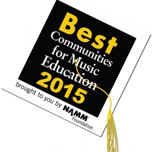 2015 NAMM BEST COMMUNITY AWARDS AND TOURNAMENT